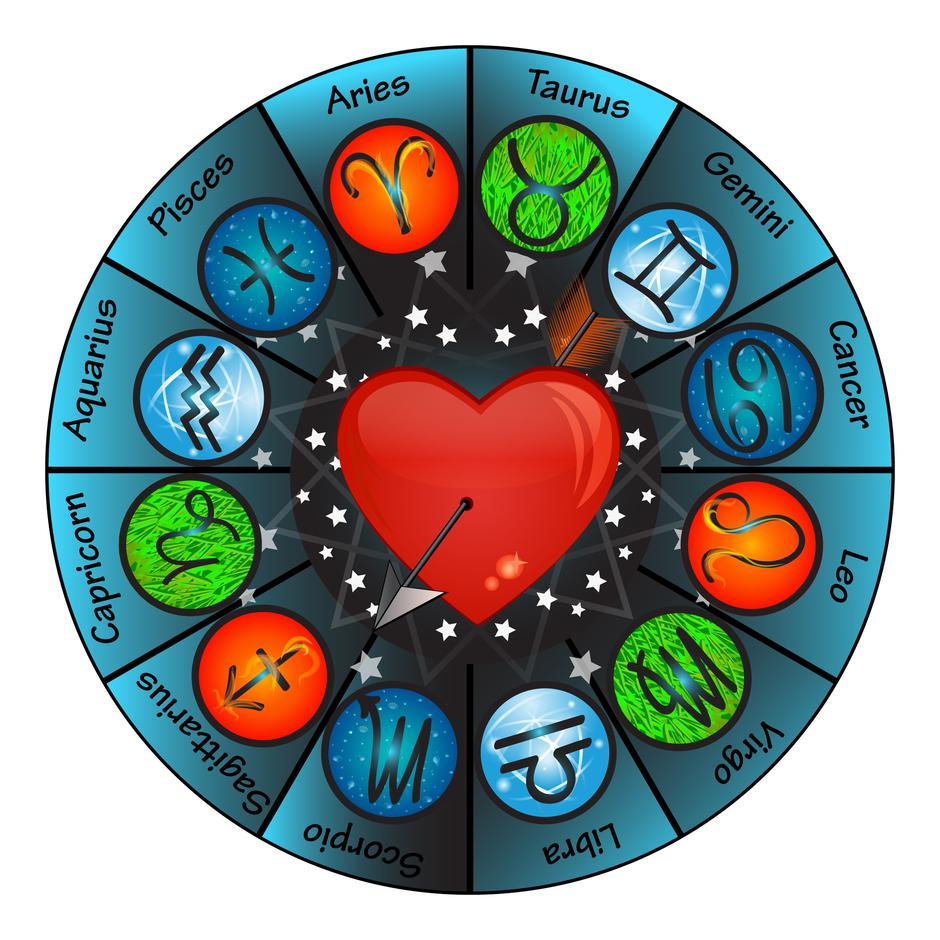 Love Horoscope | Autor: dreamstime